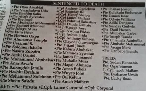 List of 54 Nigerian soldiers sentenced to death | ozara gossip